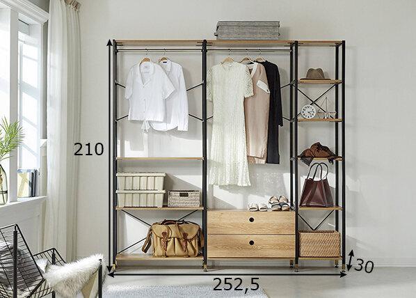 Garderobes sistēma cena