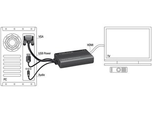 Delock - Adapter VGA(M)+USB(Power)+Jack(Audio)->HDMI(F) cena un informācija | Adapteri un USB centrmezgli | 220.lv
