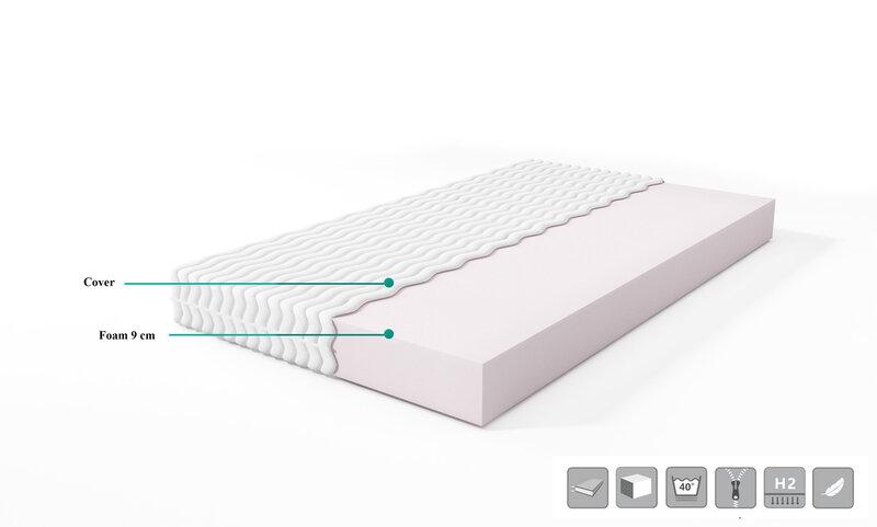 Matracis Lino, 90x200 cm internetā