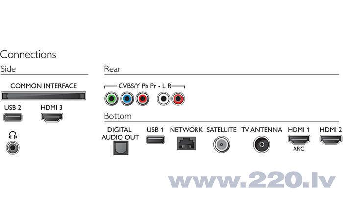 Philips 43PUS6754 internetā